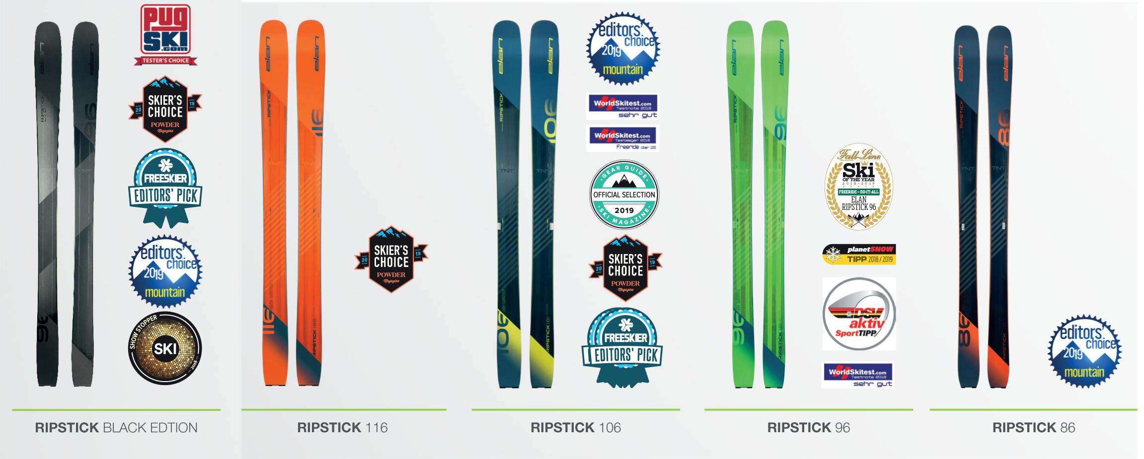 Ripstick-sarjan saamat palkinnot kaudella 2018-2019.